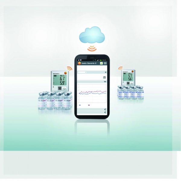 Testo Saveris 2-T3 kan kobles til WiFi