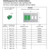 Koblingspanel for miniplugger