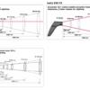 Oversikt laseroptikk-forskjellen i testo 830-T serien